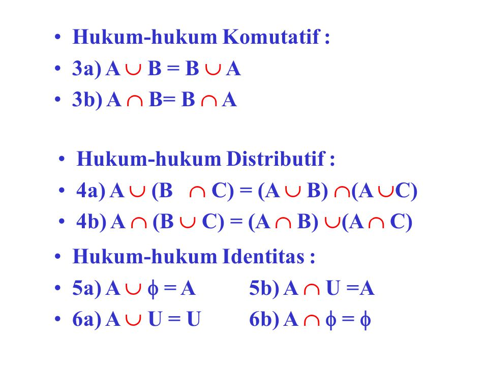 Hukum-hukum Komutatif : 3a) A  B = B  A 3b) A  B= B  A Hukum-hukum Distributif : 4a) A  (B  C) = (A  B)  (A  C) 4b) A  (B  C) = (A  B)  (A  C) Hukum-hukum Identitas : 5a) A   = A5b) A  U =A 6a) A  U = U6b) A   = 