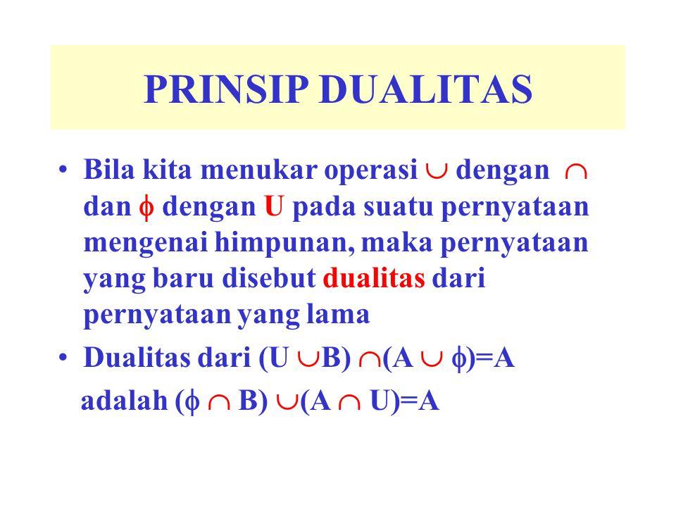 PRINSIP DUALITAS Bila kita menukar operasi  dengan  dan  dengan U pada suatu pernyataan mengenai himpunan, maka pernyataan yang baru disebut dualit
