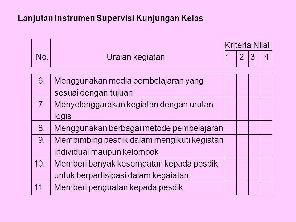 Lanjutan Instrumen Supervisi Kunjungan Kelas Kriteria Nilai No.Uraian kegiatan 1 2 3 4 6. Menggunakan media pembelajaran yang sesuai dengan tujuan 7.