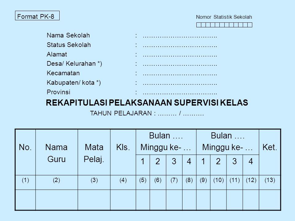 Format PK-8 Nomor Statistik Sekolah Nama Sekolah: …………………………….. Status Sekolah: …………………………….. Alamat: …………………………….. Desa/ Kelurahan *): ……………………………..