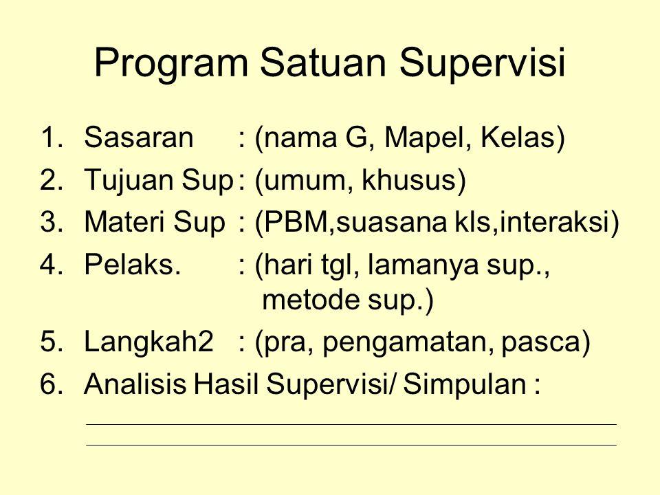 Program Satuan Supervisi SasaranTujuan Supervisi Materi Supervisi Pelaksana an Sup.