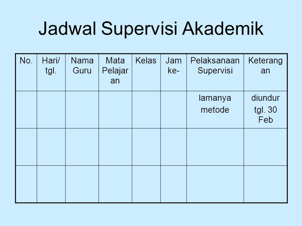 Jadwal Supervisi Akademik No.Hari/ tgl. Nama Guru Mata Pelajar an KelasJam ke- Pelaksanaan Supervisi Keterang an lamanya metode diundur tgl. 30 Feb