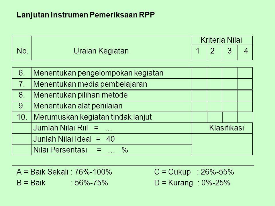 Lanjutan Instrumen Pemeriksaan RPP Kriteria Nilai No. Uraian Kegiatan 1 2 3 4 6. Menentukan pengelompokan kegiatan 7. Menentukan media pembelajaran 8.