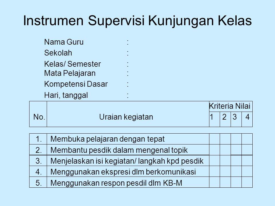 Instrumen Supervisi Kunjungan Kelas Nama Guru: Sekolah: Kelas/ Semester: Mata Pelajaran: Kompetensi Dasar: Hari, tanggal: Kriteria Nilai No.Uraian keg