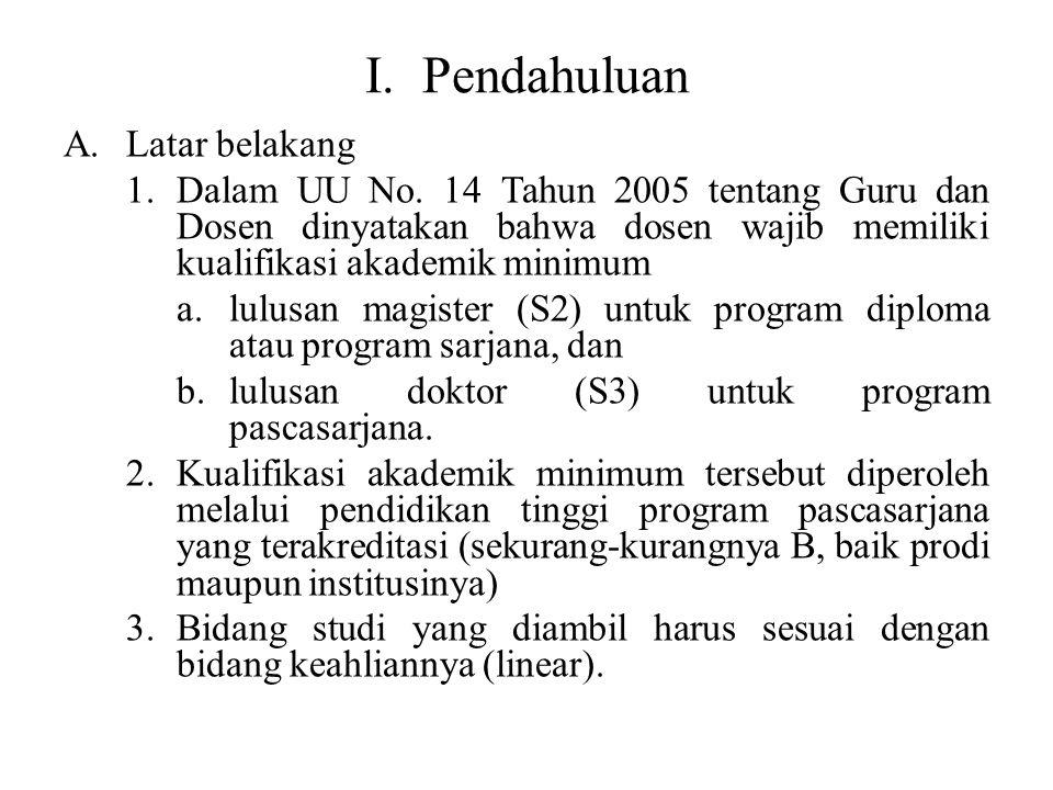 I. Pendahuluan A.Latar belakang 1.Dalam UU No. 14 Tahun 2005 tentang Guru dan Dosen dinyatakan bahwa dosen wajib memiliki kualifikasi akademik minimum