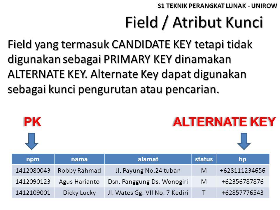 Field / Atribut Kunci Field yang termasuk CANDIDATE KEY tetapi tidak digunakan sebagai PRIMARY KEY dinamakan ALTERNATE KEY.