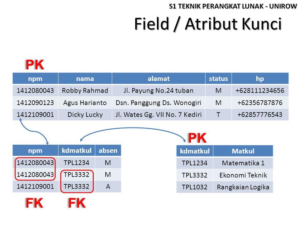 Field / Atribut Kunci S1 TEKNIK PERANGKAT LUNAK - UNIROW npmnamaalamatstatushp 1412080043Robby RahmadJl.