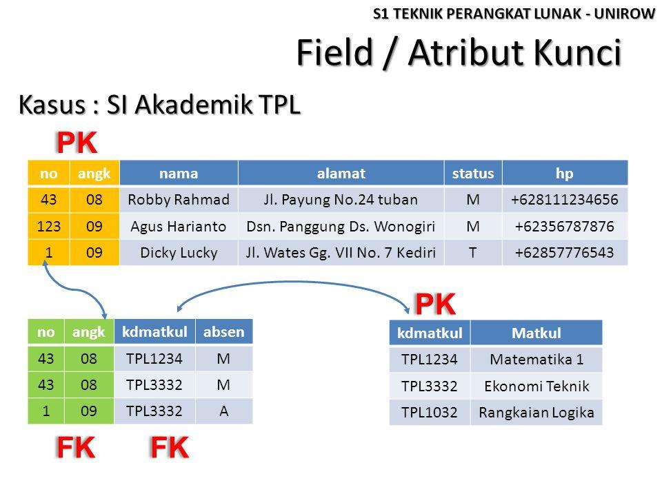Field / Atribut Kunci Kasus : SI Akademik TPL S1 TEKNIK PERANGKAT LUNAK - UNIROW noangknamaalamatstatushp 4308Robby RahmadJl.