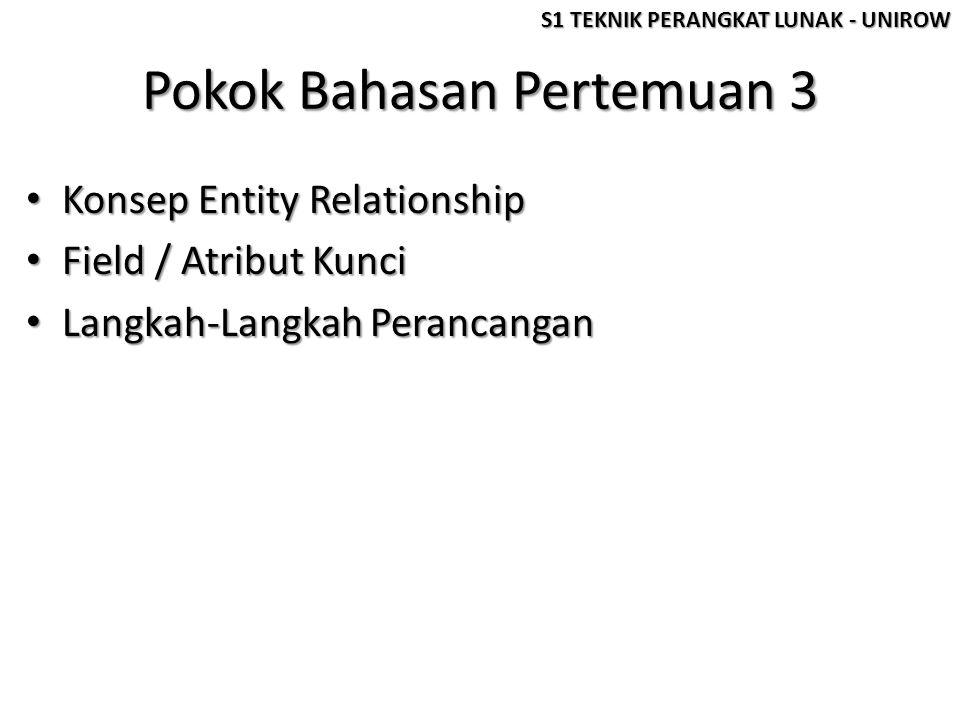 Konsep Entity Relationship Database adalah kumpulan tabel yang saling berkaitan.