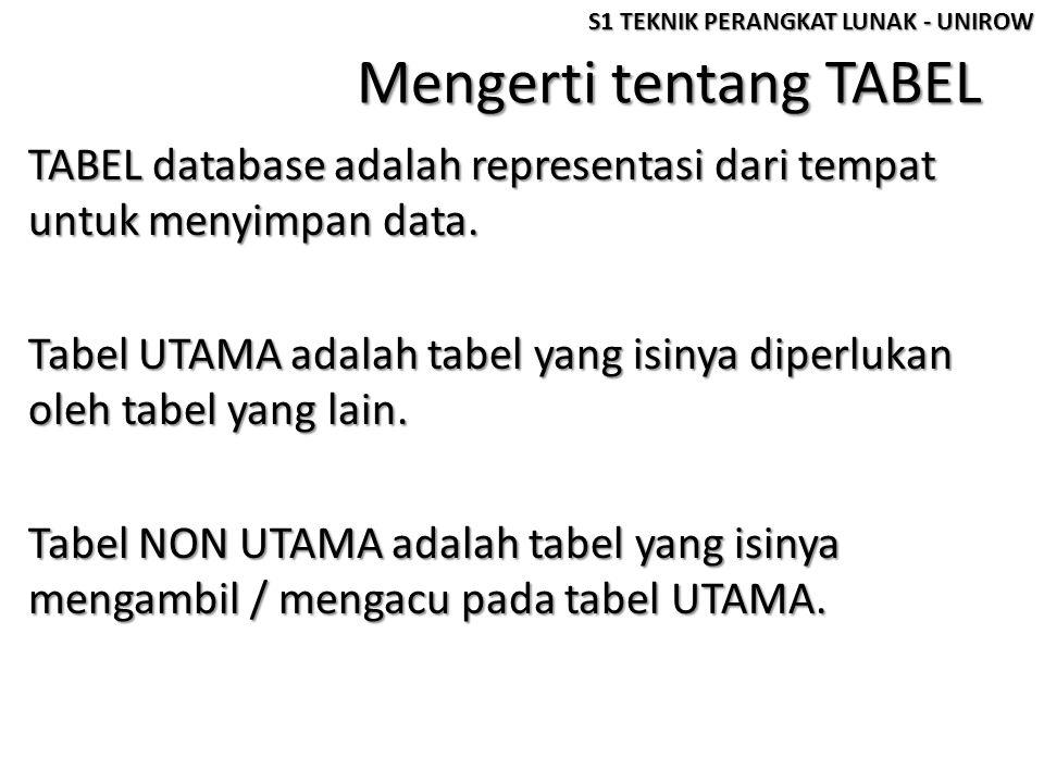 Mengerti tentang TABEL TABEL database adalah representasi dari tempat untuk menyimpan data.