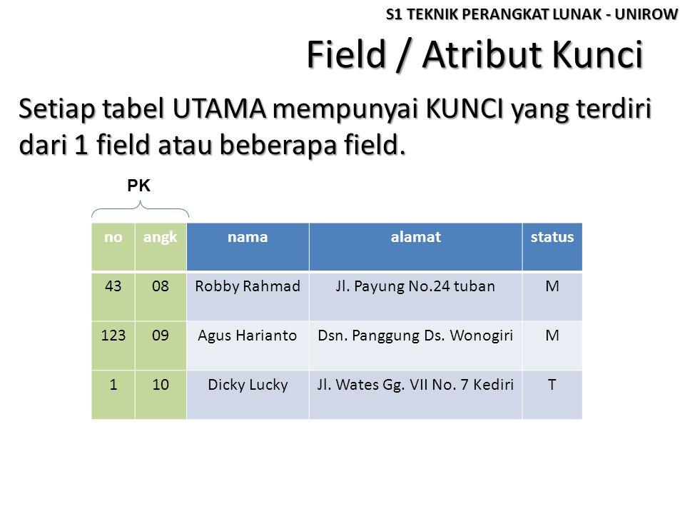 Field / Atribut Kunci Setiap tabel UTAMA mempunyai KUNCI yang terdiri dari 1 field atau beberapa field.