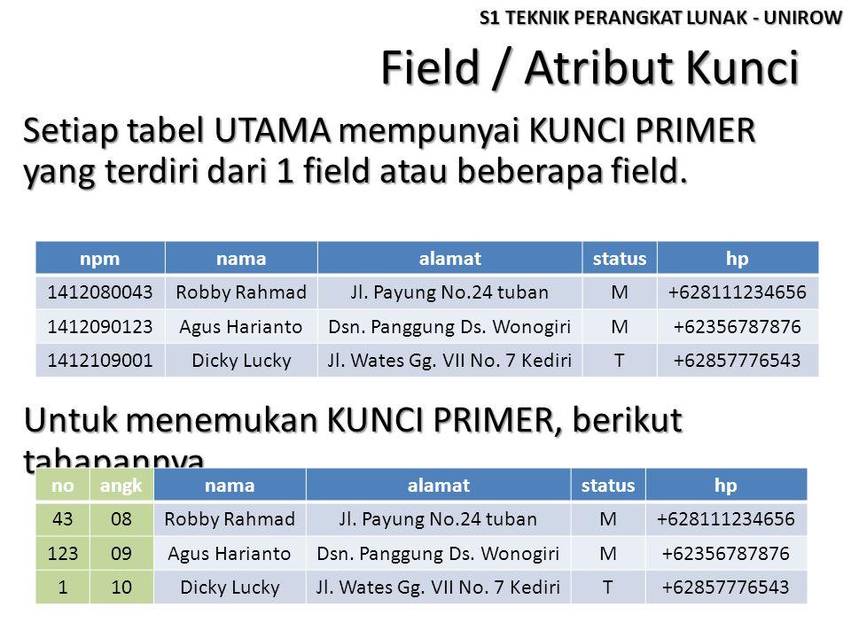Field / Atribut Kunci 1.Menemukan CANDIDATE KEY Candidat Key merupakan field yang isi datanya mempunyai sifat UNIQUE.