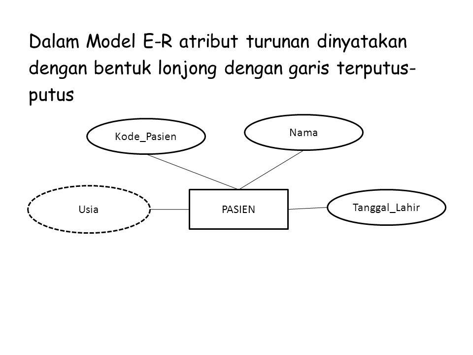Dalam Model E-R atribut turunan dinyatakan dengan bentuk lonjong dengan garis terputus- putus Kode_Pasien Nama PASIEN Tanggal_Lahir Usia