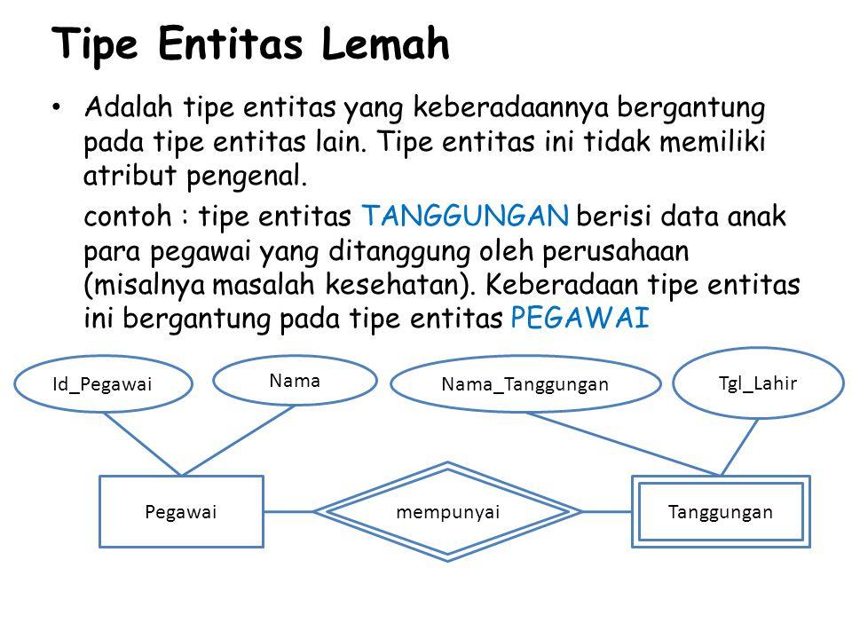 Tipe Entitas Lemah Adalah tipe entitas yang keberadaannya bergantung pada tipe entitas lain. Tipe entitas ini tidak memiliki atribut pengenal. contoh