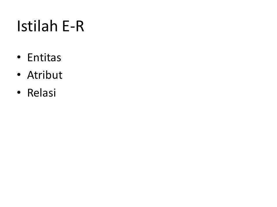 Istilah E-R Entitas Atribut Relasi