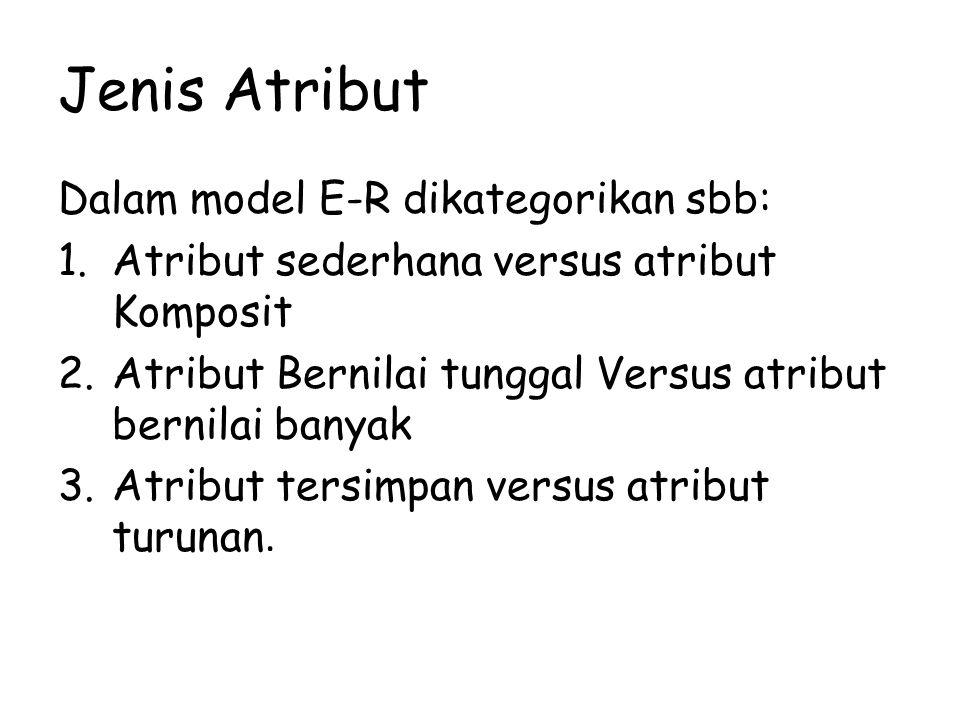 Jenis Atribut Dalam model E-R dikategorikan sbb: 1.Atribut sederhana versus atribut Komposit 2.Atribut Bernilai tunggal Versus atribut bernilai banyak 3.Atribut tersimpan versus atribut turunan.