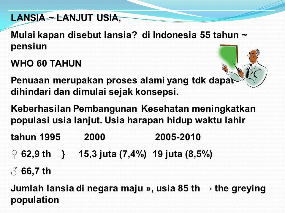 LANSIA ~ LANJUT USIA, Mulai kapan disebut lansia? di Indonesia 55 tahun ~ pensiun WHO 60 TAHUN Penuaan merupakan proses alami yang tdk dapat dihindari
