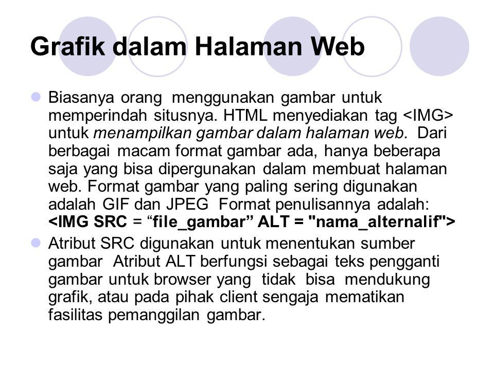 Grafik dalam Halaman Web Biasanya orang menggunakan gambar untuk memperindah situsnya.