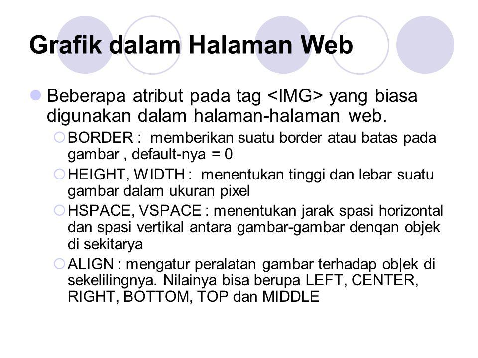 Grafik dalam Halaman Web Beberapa atribut pada tag yang biasa digunakan dalam halaman-halaman web.