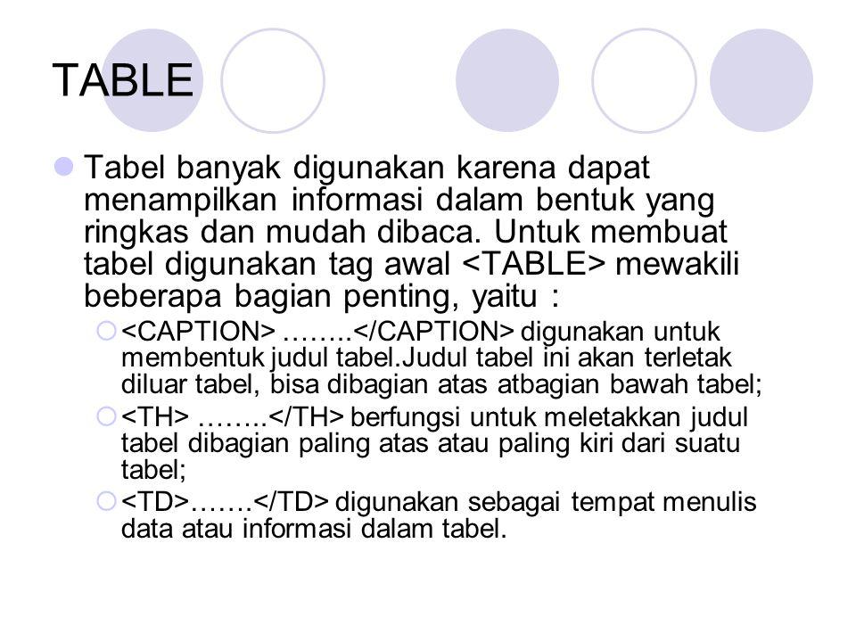 TABLE Tabel banyak digunakan karena dapat menampilkan informasi dalam bentuk yang ringkas dan mudah dibaca.