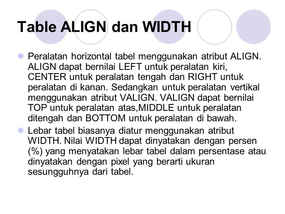 Table ALIGN dan WIDTH Peralatan horizontal tabel menggunakan atribut ALIGN.
