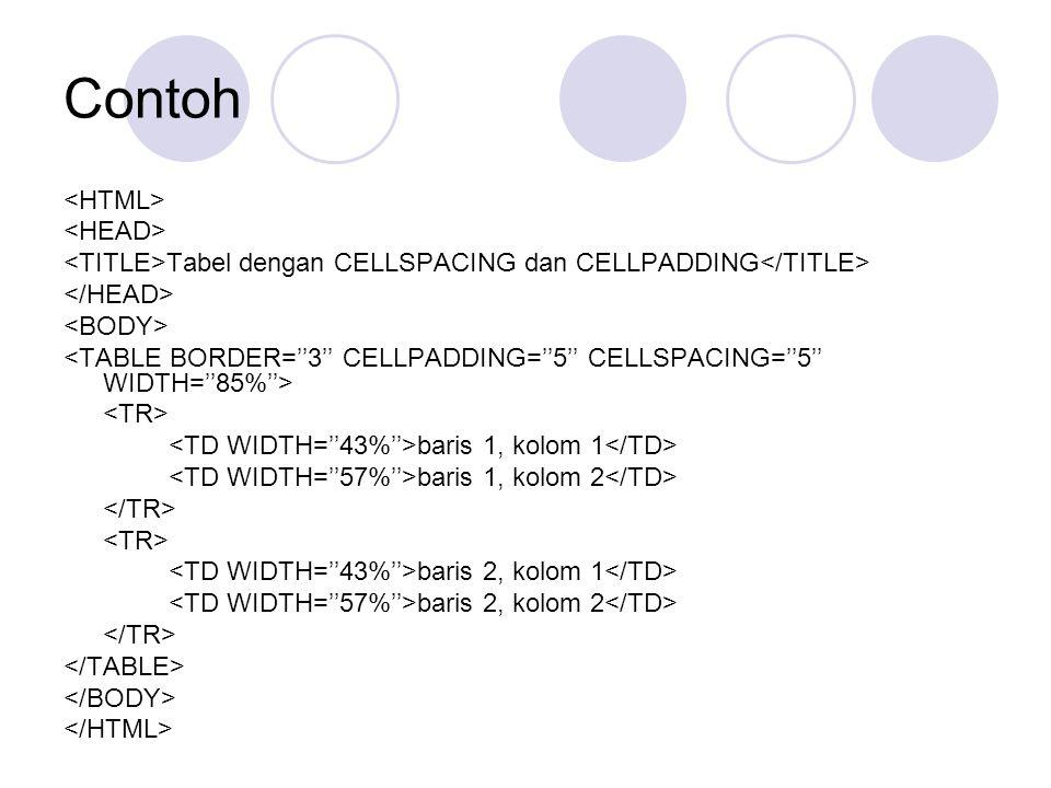 Contoh Tabel dengan CELLSPACING dan CELLPADDING baris 1, kolom 1 baris 1, kolom 2 baris 2, kolom 1 baris 2, kolom 2