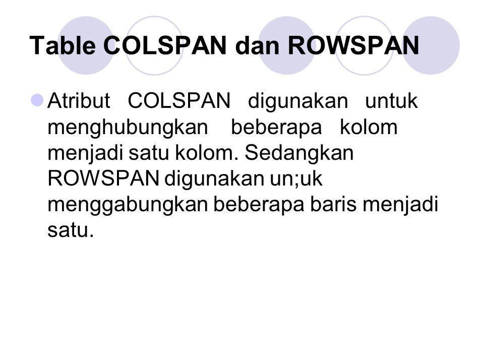 Table COLSPAN dan ROWSPAN Atribut COLSPAN digunakan untuk menghubungkan beberapa kolom menjadi satu kolom.