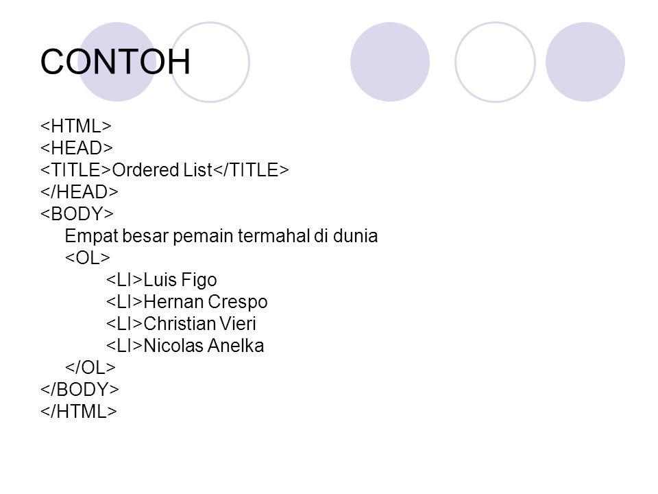 CONTOH Ordered List Empat besar pemain termahal di dunia Luis Figo Hernan Crespo Christian Vieri Nicolas Anelka