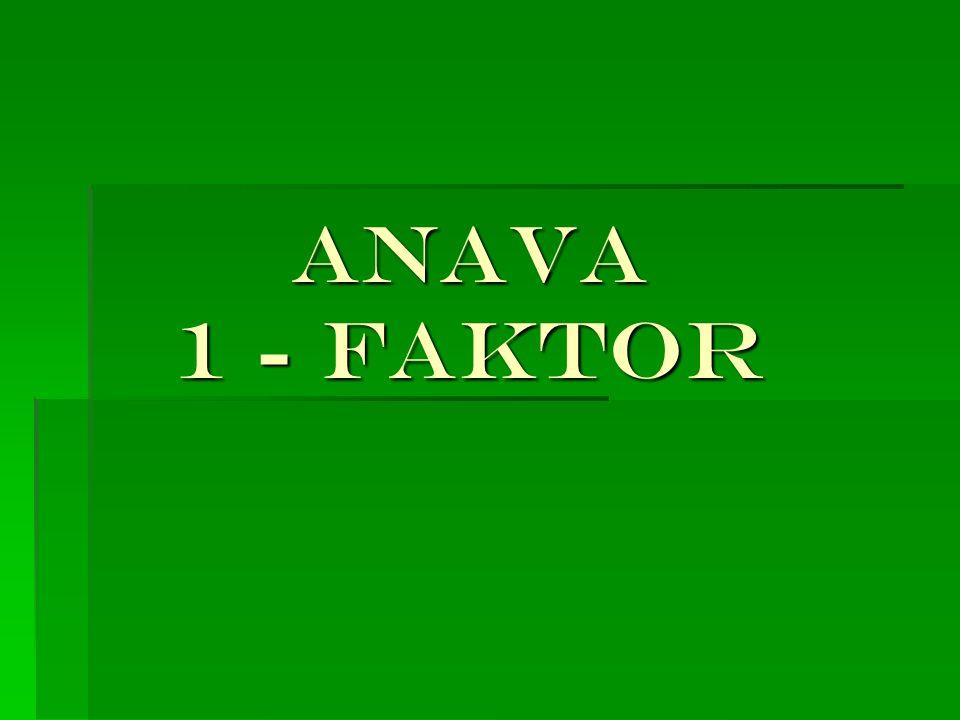 Anava Derajat bebas Jumlah Kuadrat Kuadrat tengah F hit F tab (db)(JK)(KT) 0.05, 0.01 Perlakuan Sisa Total