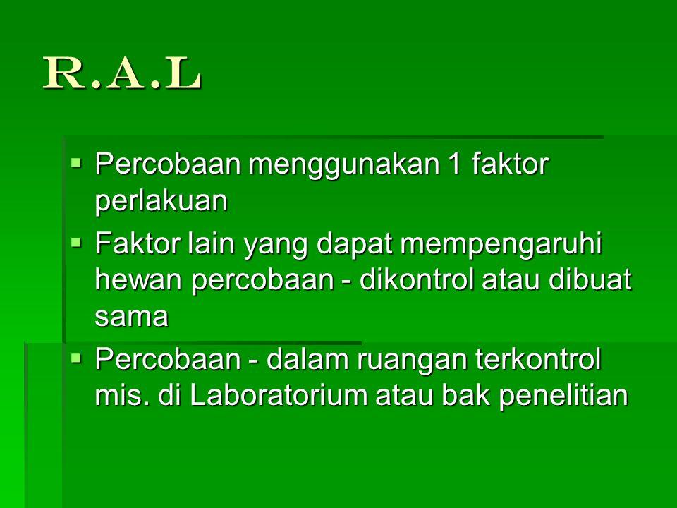 R.A.L  Percobaan menggunakan 1 faktor perlakuan  Faktor lain yang dapat mempengaruhi hewan percobaan - dikontrol atau dibuat sama  Percobaan - dala
