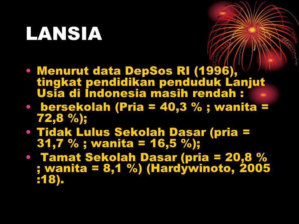 LANSIA Menurut data DepSos RI (1996), tingkat pendidikan penduduk Lanjut Usia di Indonesia masih rendah : bersekolah (Pria = 40,3 % ; wanita = 72,8 %)