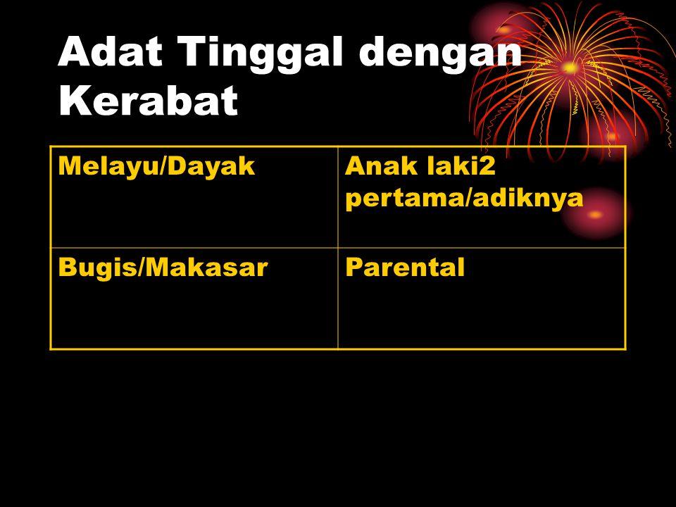 Adat Tinggal dengan Kerabat Melayu/DayakAnak laki2 pertama/adiknya Bugis/MakasarParental