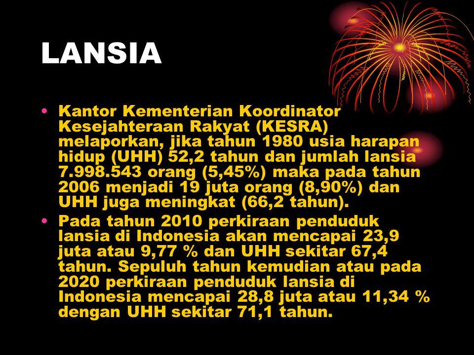 LANSIA Kantor Kementerian Koordinator Kesejahteraan Rakyat (KESRA) melaporkan, jika tahun 1980 usia harapan hidup (UHH) 52,2 tahun dan jumlah lansia 7