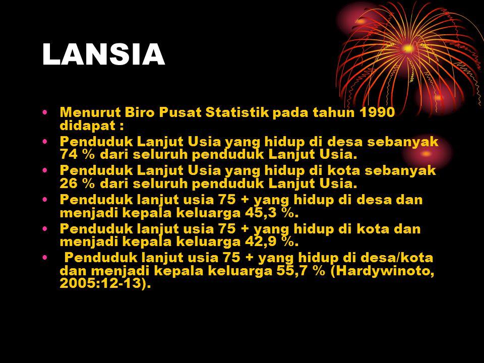 LANSIA Menurut Departemen Sosial Republik Indonesia (1996), jenis sektor pekerjaan yang dipilih penduduk Lanjut Usia di perkotaan dan pedesaan adalah sebagai berikut : di perkotaan : perdagangan (38,4 %), pertanian (27,1 %), Jasa (17,3 %), industri (9,3 %), angkutan (3,3 %) dan bangunan (2,8 %).