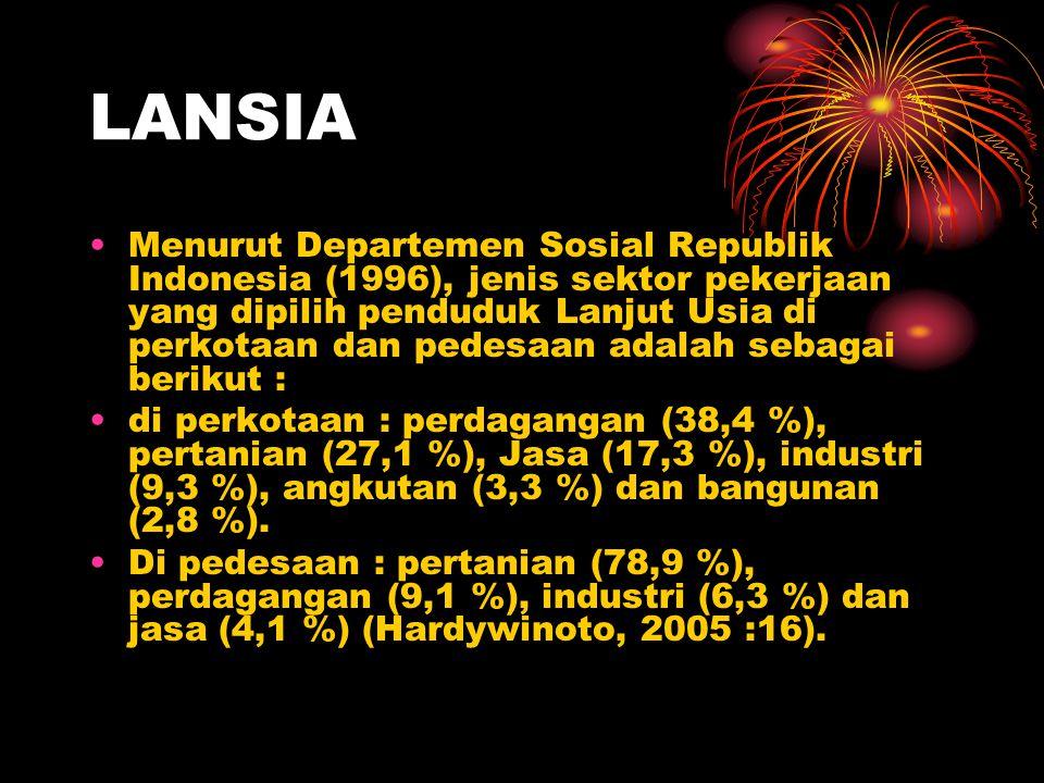 LANSIA Menurut data DepSos RI (1996), tingkat pendidikan penduduk Lanjut Usia di Indonesia masih rendah : bersekolah (Pria = 40,3 % ; wanita = 72,8 %); Tidak Lulus Sekolah Dasar (pria = 31,7 % ; wanita = 16,5 %); Tamat Sekolah Dasar (pria = 20,8 % ; wanita = 8,1 %) (Hardywinoto, 2005 :18).