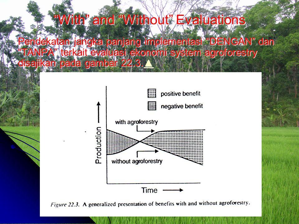 """""""With"""" and """"Without"""" Evaluations Pendekatan jangka panjang implementasi """"DENGAN"""" dan """"TANPA"""" terkait evaluasi ekonomi system agroforestry disajikan pa"""