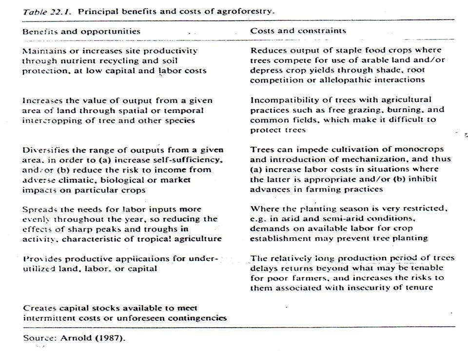 Peran analisis dalam pelaksanaan AF: Rangkaian perbandingan ex-ante dari benefit & biaya dan penelitian ex-post telah menunjukkan kesuksesan agroforestry sehingga meyakinkan petani.
