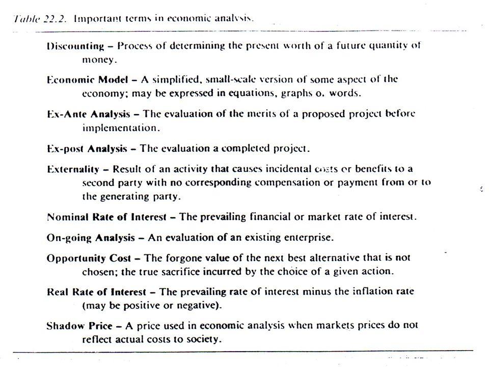 General Principles of Economic Analysis Inti Analisis Ekonomi AF diilustrasikan dengan kurva kemungkinan produksi pada Gambar 22.1.