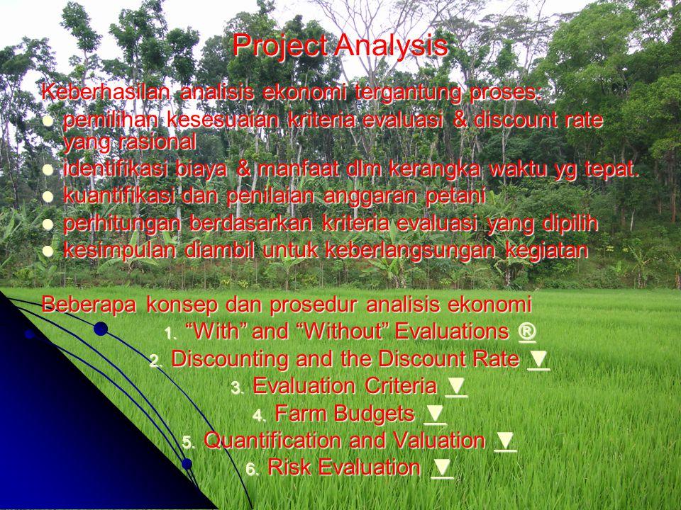 With and Without Evaluations Pendekatan jangka panjang implementasi DENGAN dan TANPA terkait evaluasi ekonomi system agroforestry disajikan pada gambar 22.3.