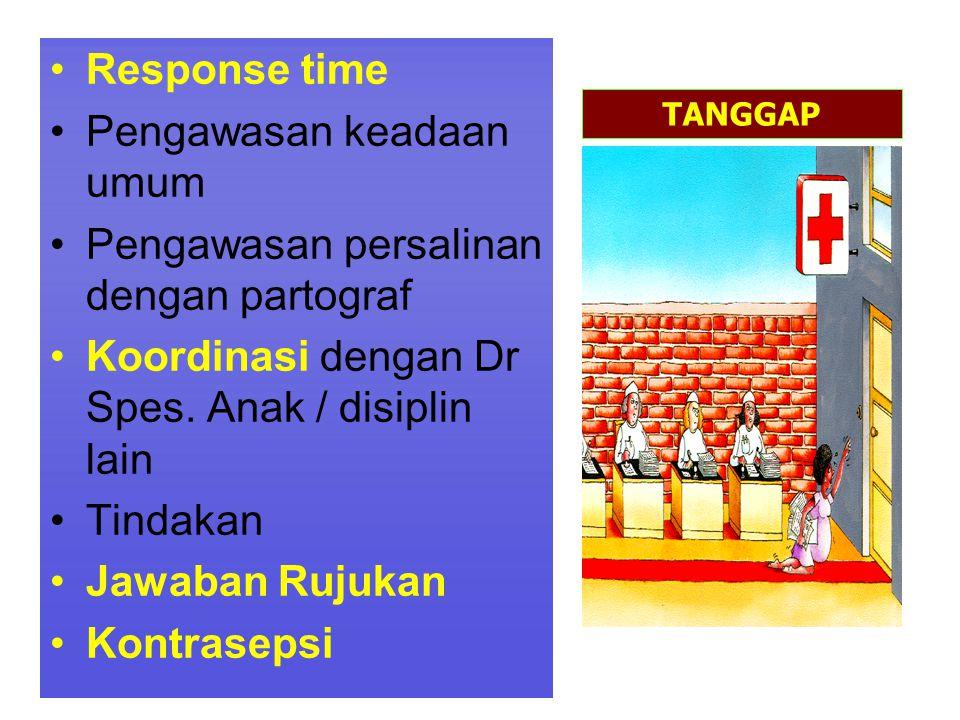 Response time Pengawasan keadaan umum Pengawasan persalinan dengan partograf Koordinasi dengan Dr Spes.