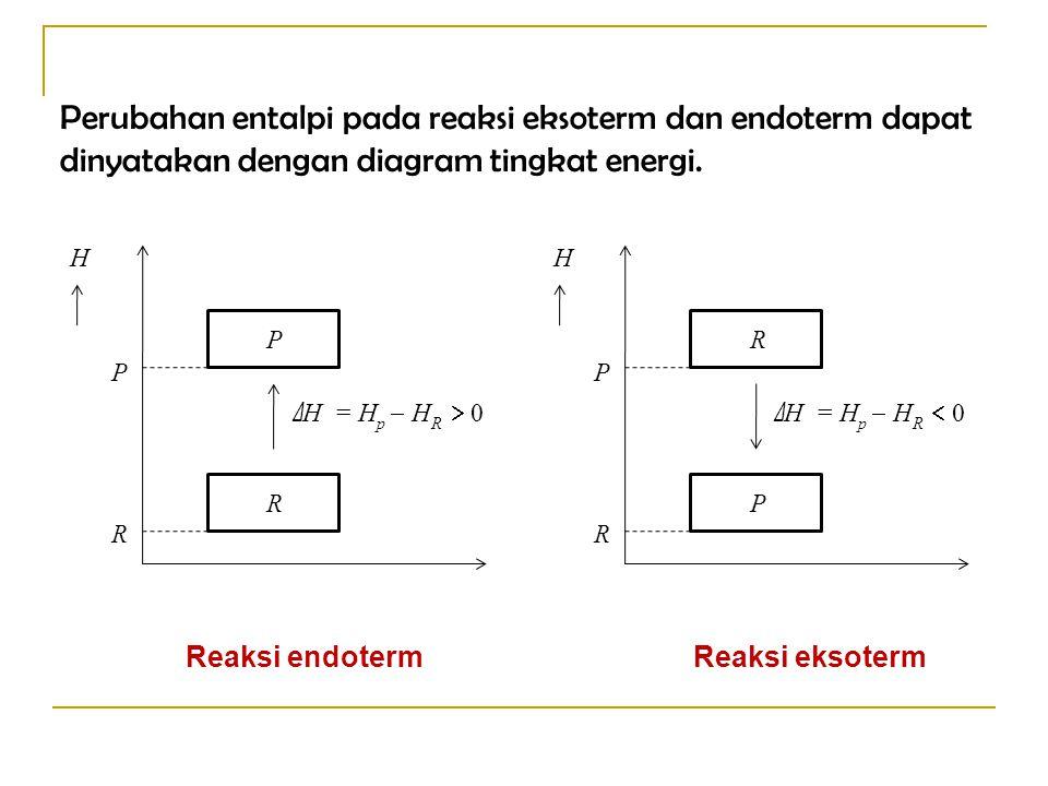 Perubahan entalpi pada reaksi eksoterm dan endoterm dapat dinyatakan dengan diagram tingkat energi. H P R R P ∆ H = H  H  0 pR H P R P R ∆ H = H  H