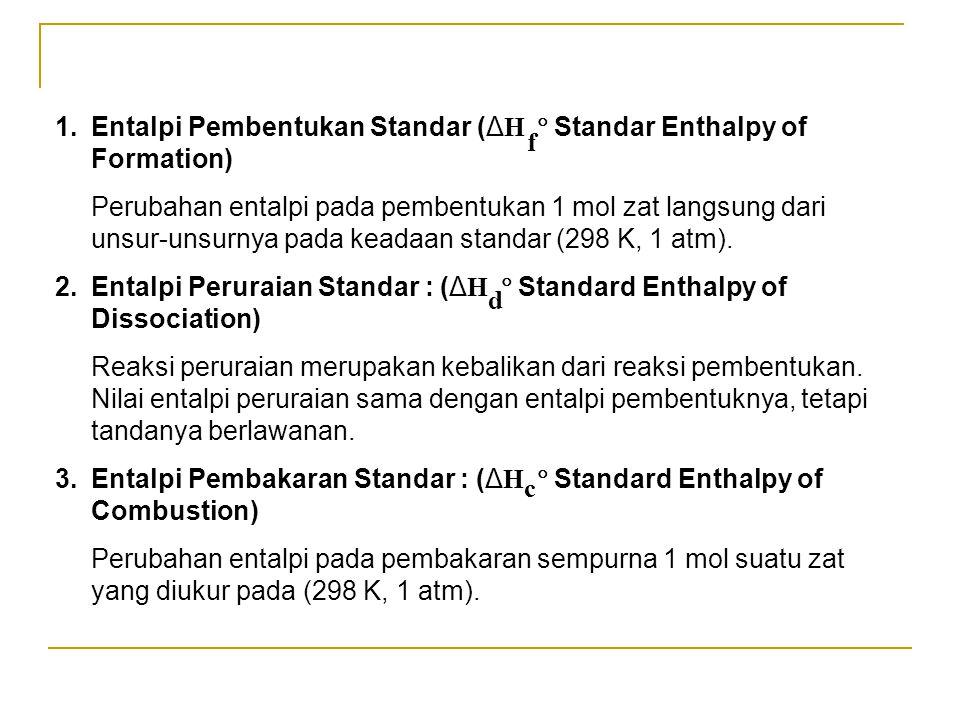 1.Entalpi Pembentukan Standar (Δ H  Standar Enthalpy of Formation) Perubahan entalpi pada pembentukan 1 mol zat langsung dari unsur-unsurnya pada kea
