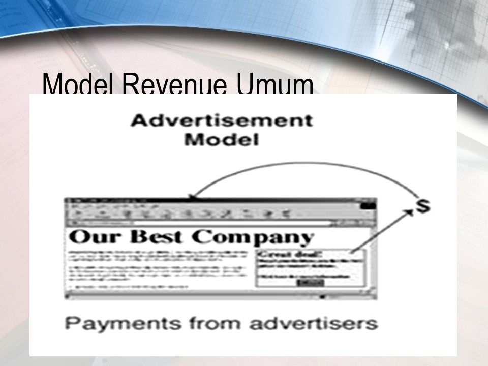 11 Model Revenue Umum