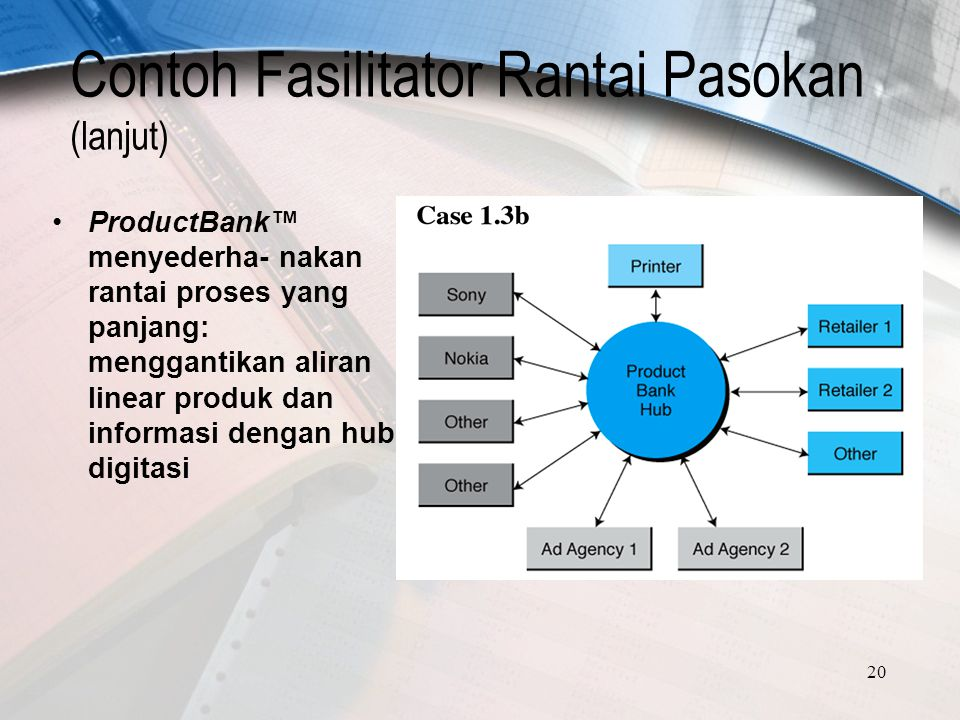 20 Contoh Fasilitator Rantai Pasokan (lanjut) ProductBank™ menyederha- nakan rantai proses yang panjang: menggantikan aliran linear produk dan informasi dengan hub digitasi