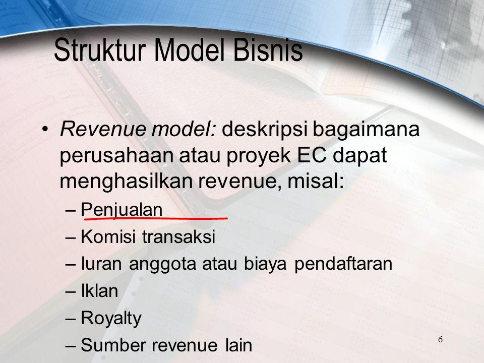 17 Model Bisnis Umum EC (lanjut) 8.Personalisasi (kustomisasi) produk atau jasa; menciptakan produk atau jasa sesuai dengan spesifikasi yang diminta pembeli 9.Pasar elektronik (e-market) dan exchange 10.