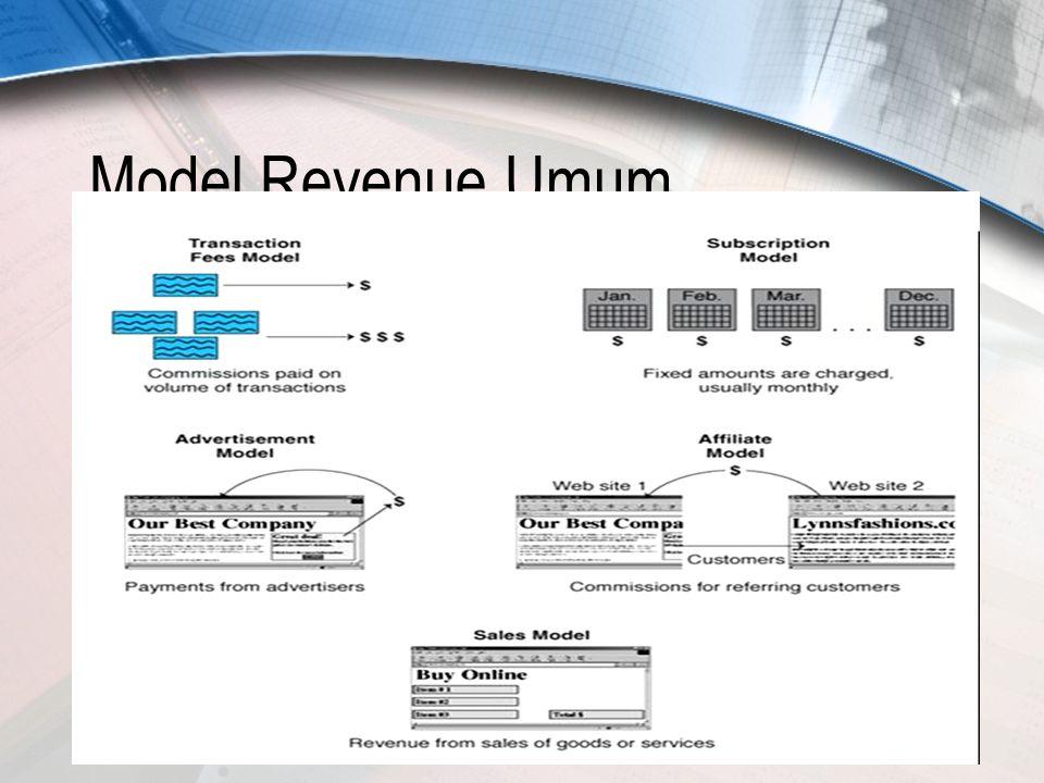 19 Contoh Fasilitator Rantai Pasokan Orbis Group mengubah rantai pasokan linear menjadi hub (sentral) elektronik Rantai proses tradisional dibidang periklanan B2B