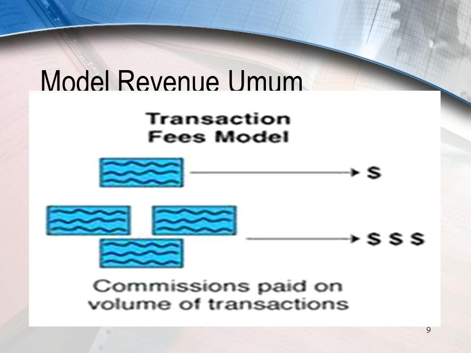 10 Model Revenue Umum