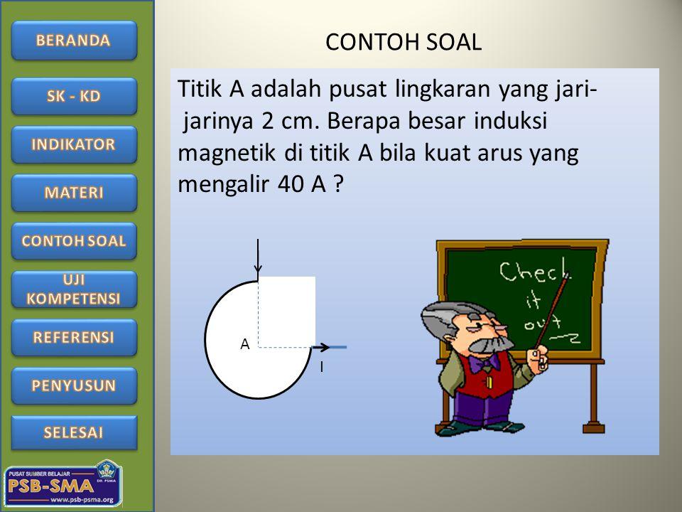 CONTOH SOAL Titik A adalah pusat lingkaran yang jari- jarinya 2 cm. Berapa besar induksi magnetik di titik A bila kuat arus yang mengalir 40 A ? A I