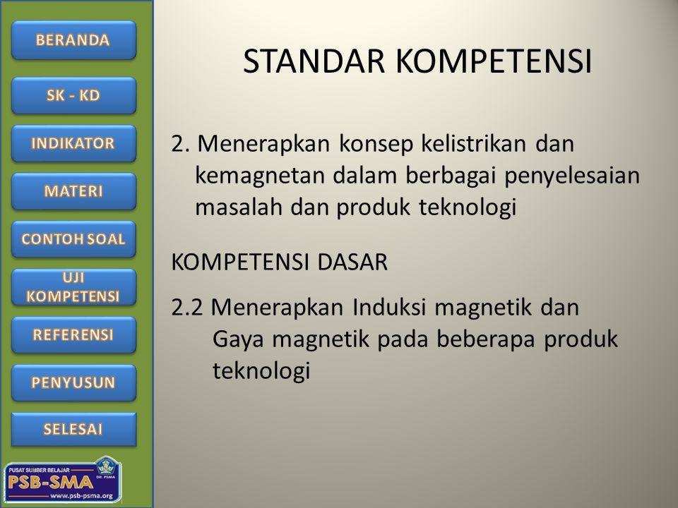 SK-KD STANDAR KOMPETENSI 2. Menerapkan konsep kelistrikan dan kemagnetan dalam berbagai penyelesaian masalah dan produk teknologi KOMPETENSI DASAR 2.2