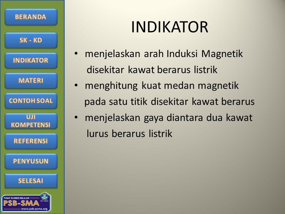 INDIKATOR menjelaskan arah Induksi Magnetik disekitar kawat berarus listrik menghitung kuat medan magnetik pada satu titik disekitar kawat berarus men